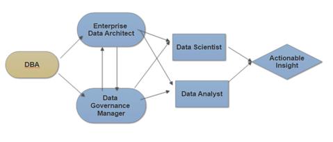 AnalyticsAnywhere